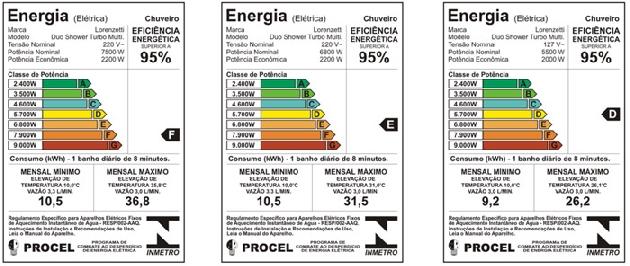 chuveiros-eletronicos-economicos