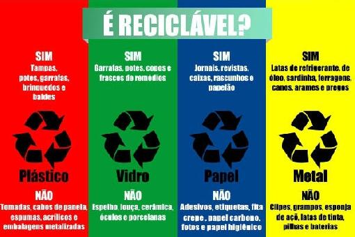 Lixo Reciclável e não Reciclável 1
