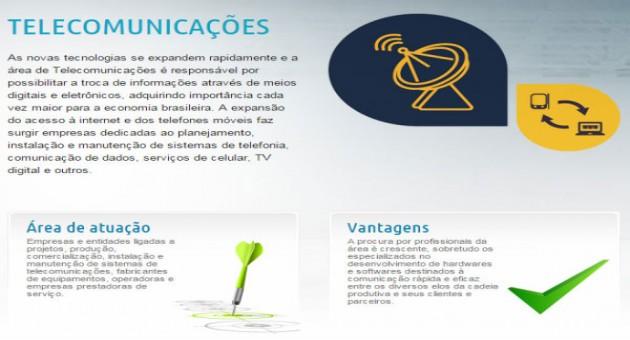Curso telecomunicacoes
