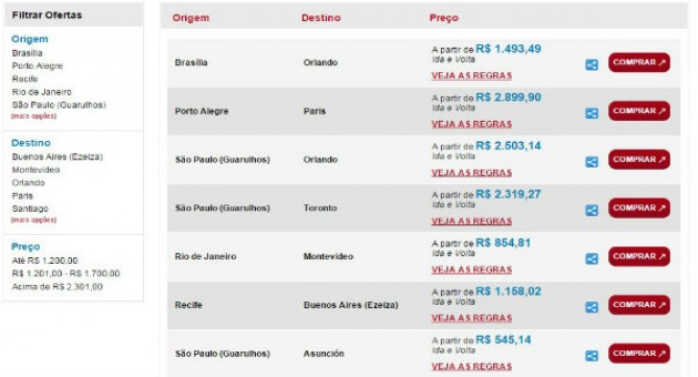 Compras coletivas TAM, www.ofertastam.com.br
